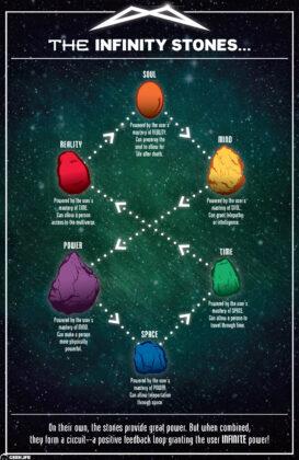 Kamienie Nieskończoności